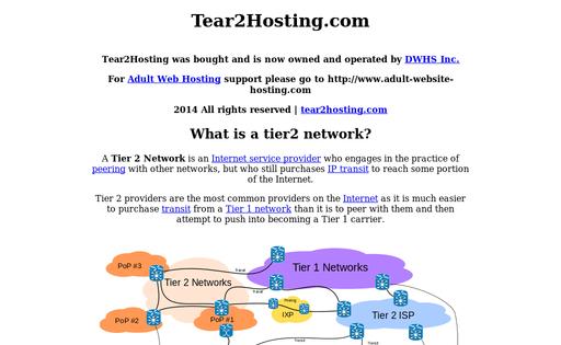 Tear2 Hosting