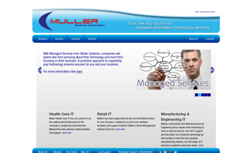 Muller Systems